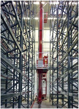 Automatic Storage and Retrieval Systems (ASRS)